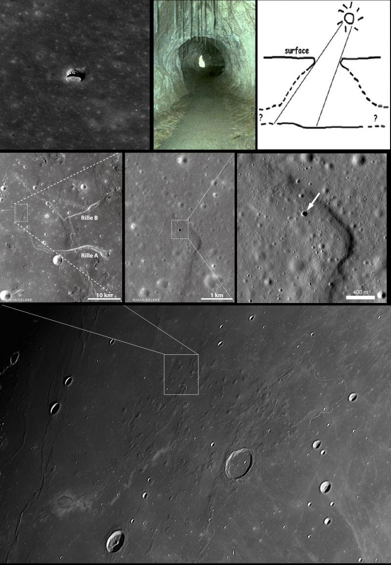 日本研究发现:月球的纵向孔洞可以减少太空辐射