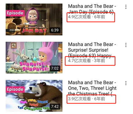 YouTube儿童主题频道Top10:ChuChu TV居首
