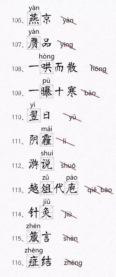 一读就错的116个汉字,你能全读对吗?