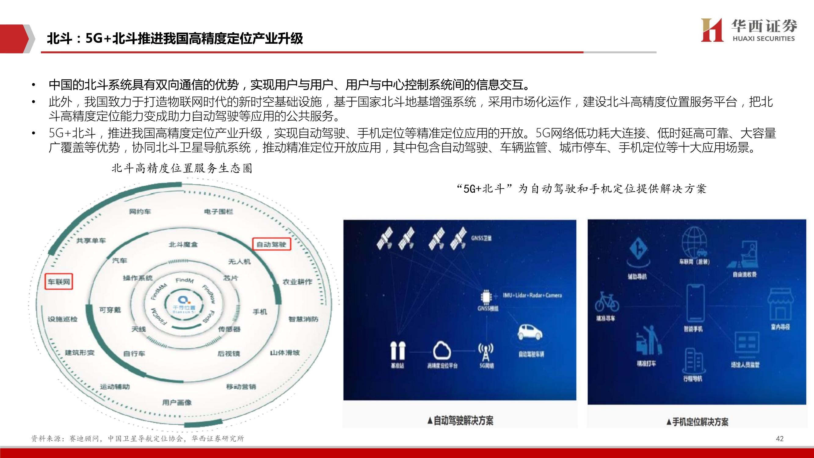 车联网行业深度报告:车、网渗透率轮流驱动车联网商用落地