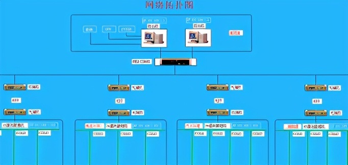 横琴天羽隧道Acrel-2000电力监控系统的研究与应用