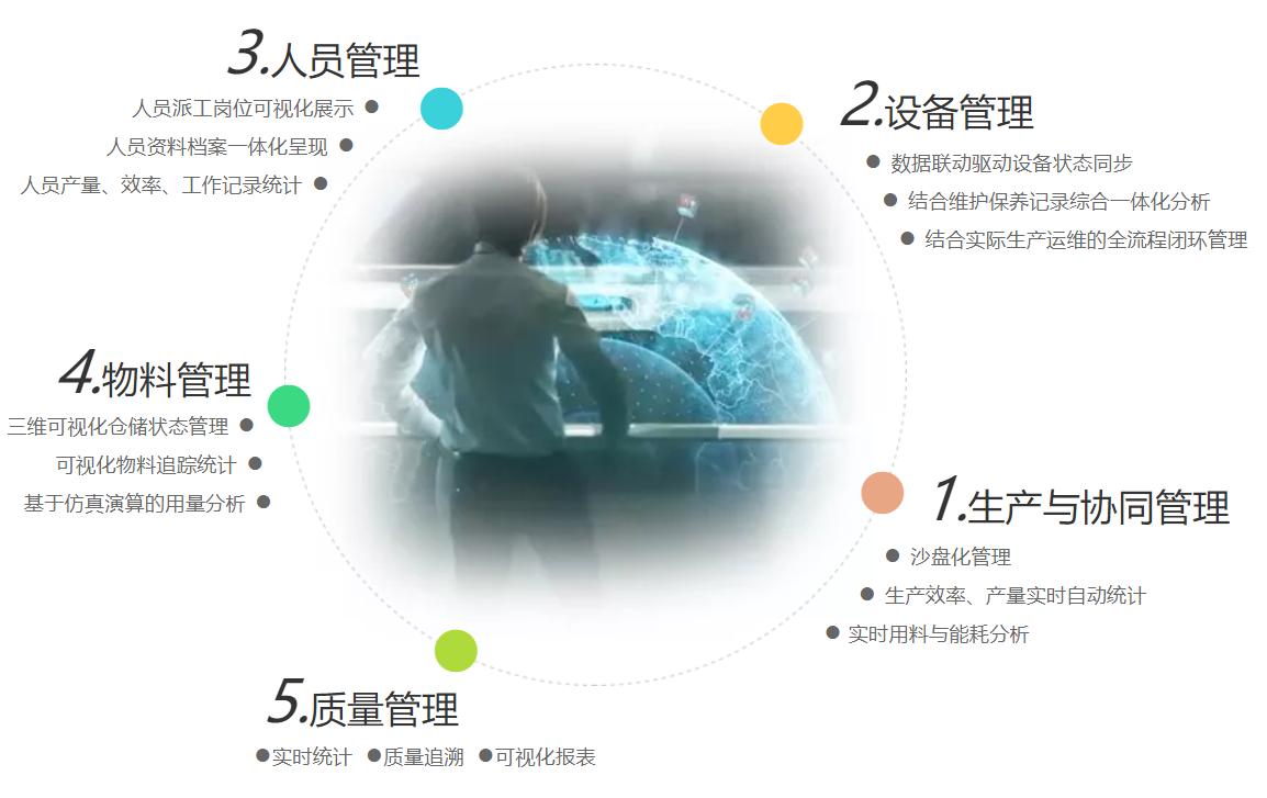 新基建:3分钟看懂工业互联网的机遇