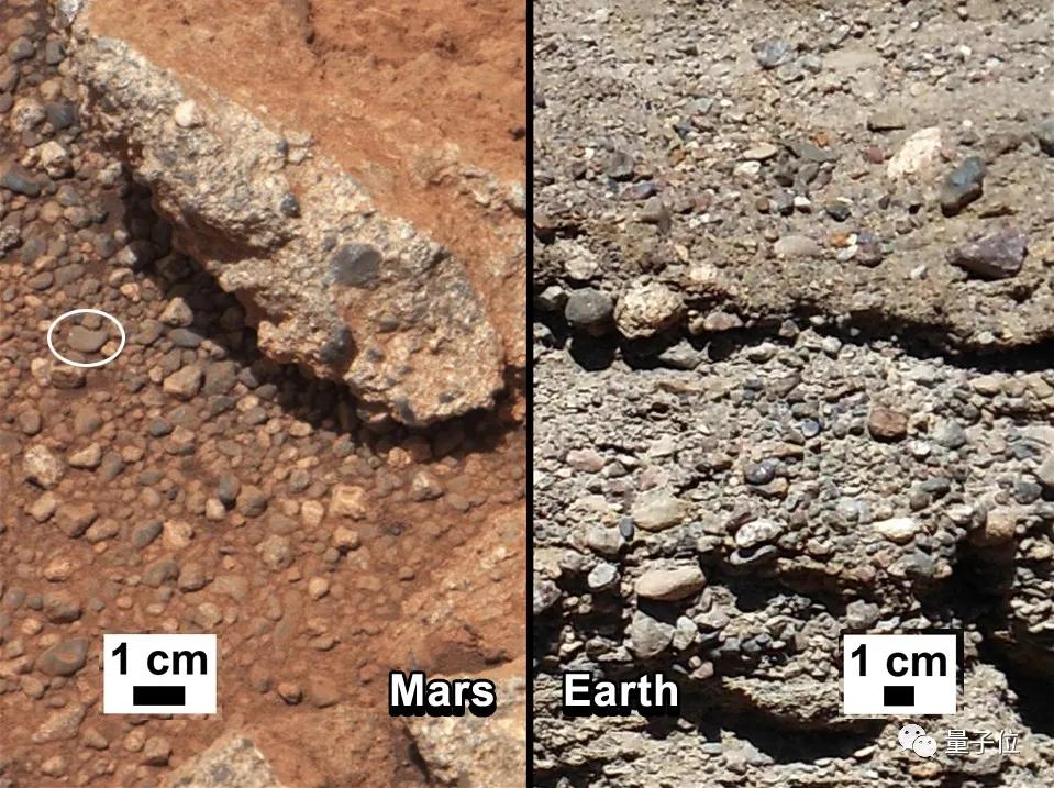 火星上的甲烷从哪里来,科学家用算法给出了答案