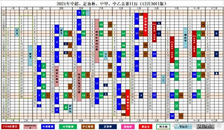 中国足球2021年赛历:冬窗1月1日开启!中超3月11日开打