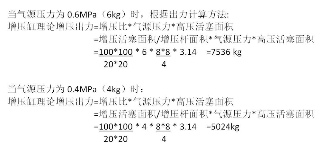 久力JLX系列增压缸哪么多,哪个让你最心动?