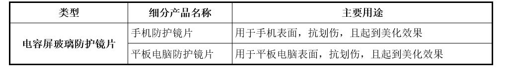 「新鼎资本研究」新三板优质企业之一百四十五——宇迪光学