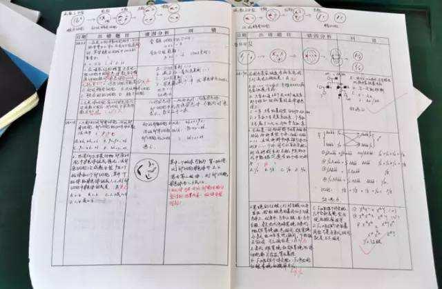 从英语不及格,到期末考146分,总结经验:抛下1点、多做1事