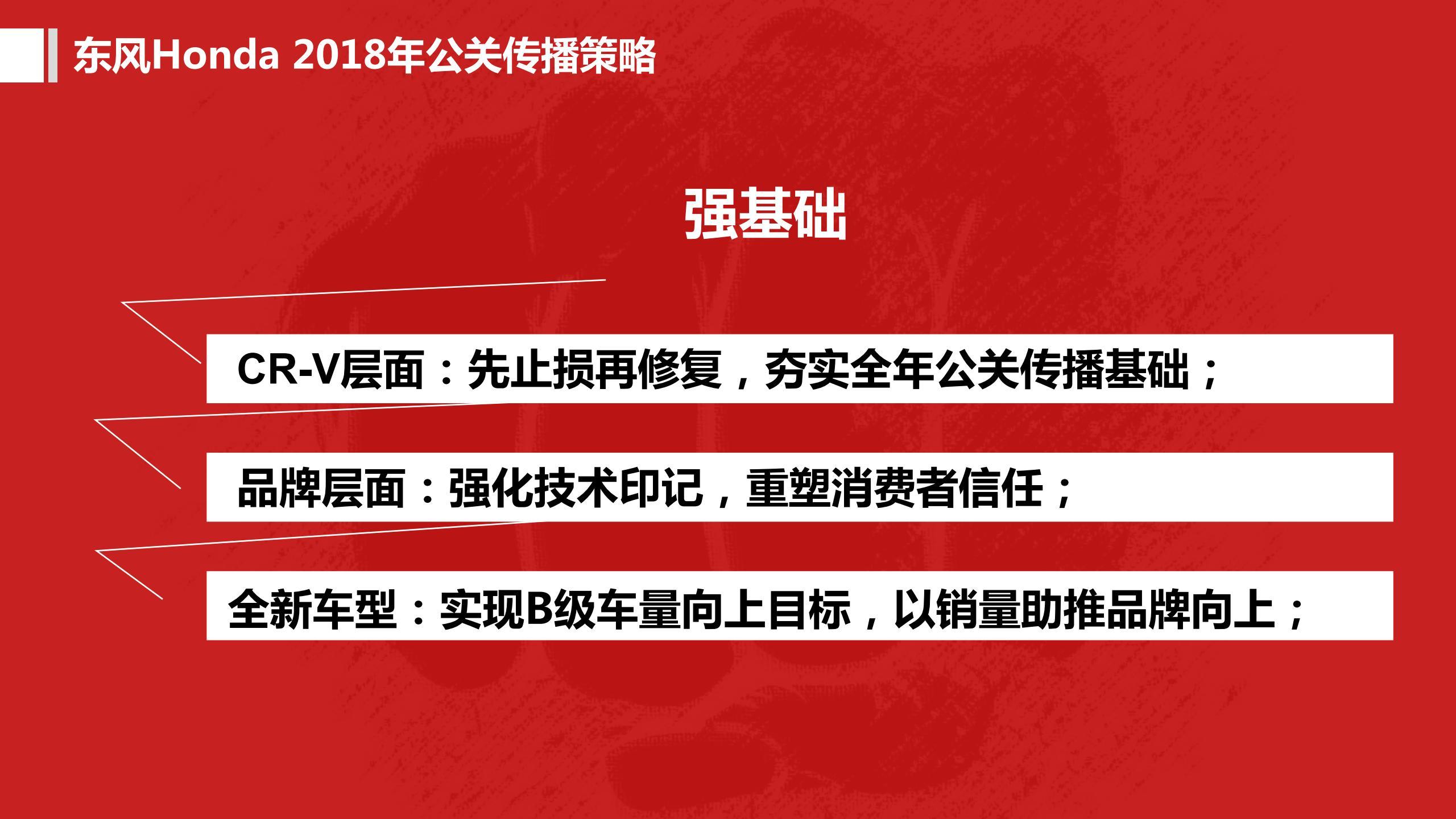2018东风本田年度公关传播方案,日常及重大危机应对