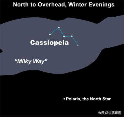 天文小知识:仙后座,夜空中的北方女王