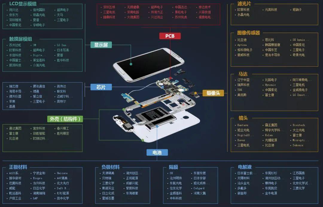 iPhone 13降价深藏野心,苹果产业链等待起舞?