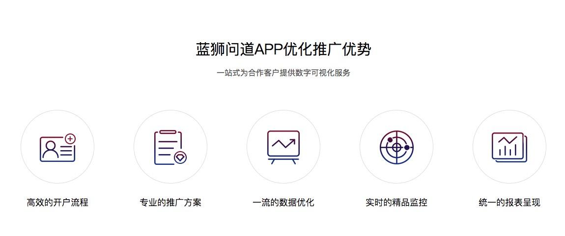 华为应用市场推广费用,华为付费推广业务介绍