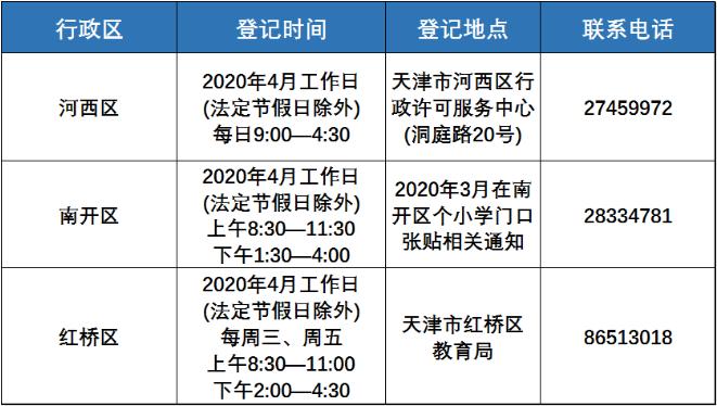 2021年幼升小全年时间规划,重要时间点一定要记住