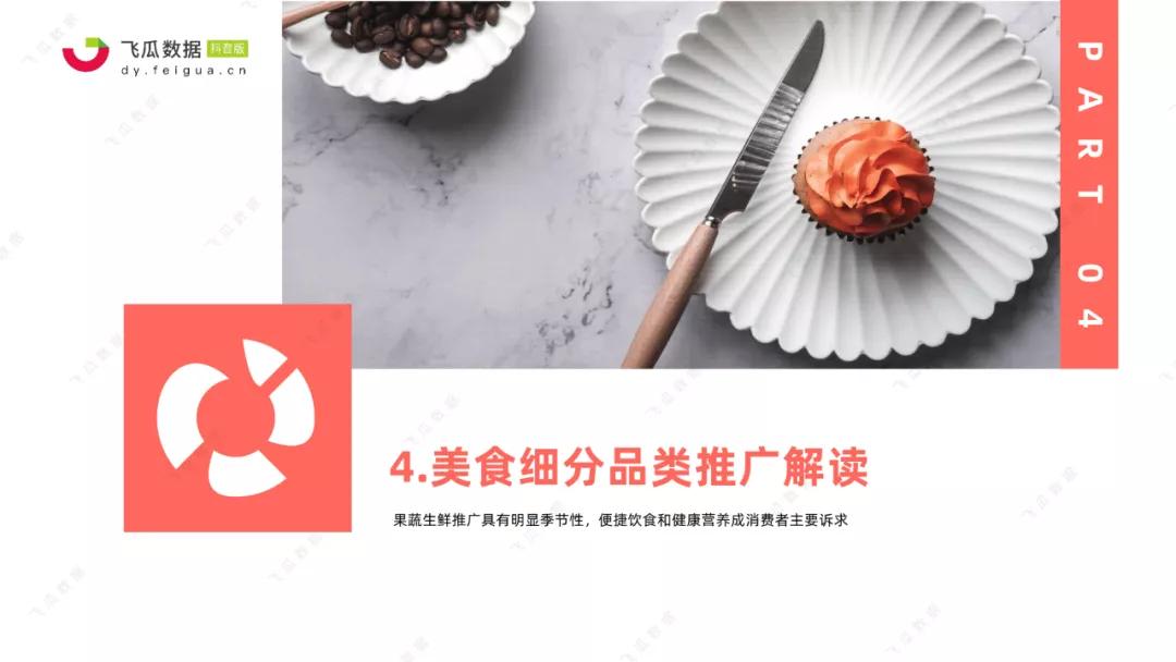 2021抖音美食类短视频及直播营销趋势报告