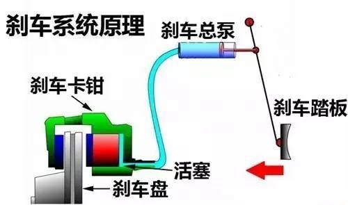 全液壓制動系統蓄能器充液閥介紹