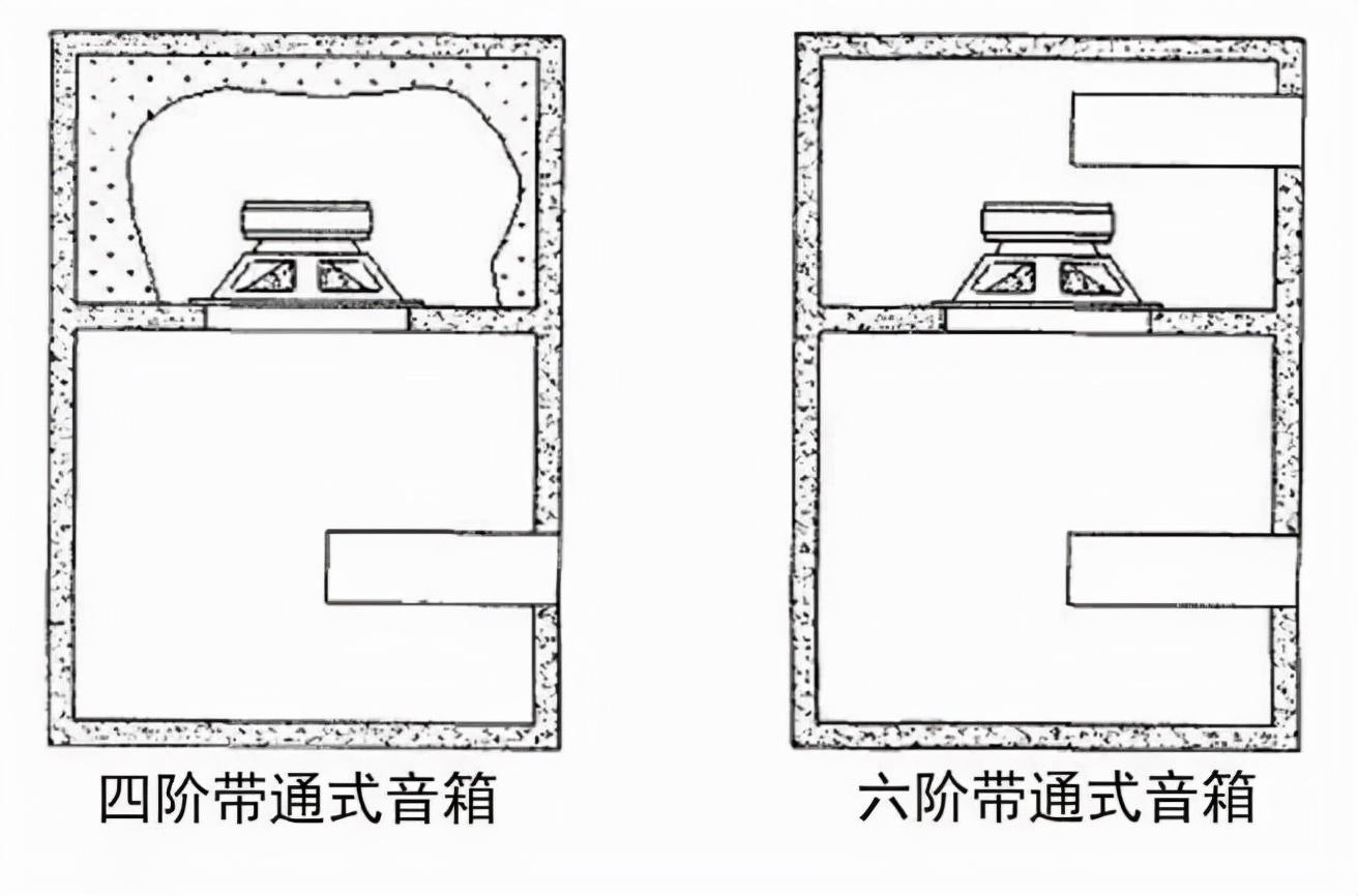 汽车音响改装从入门到精通(第十九课):倒模&制作(1)车用音箱