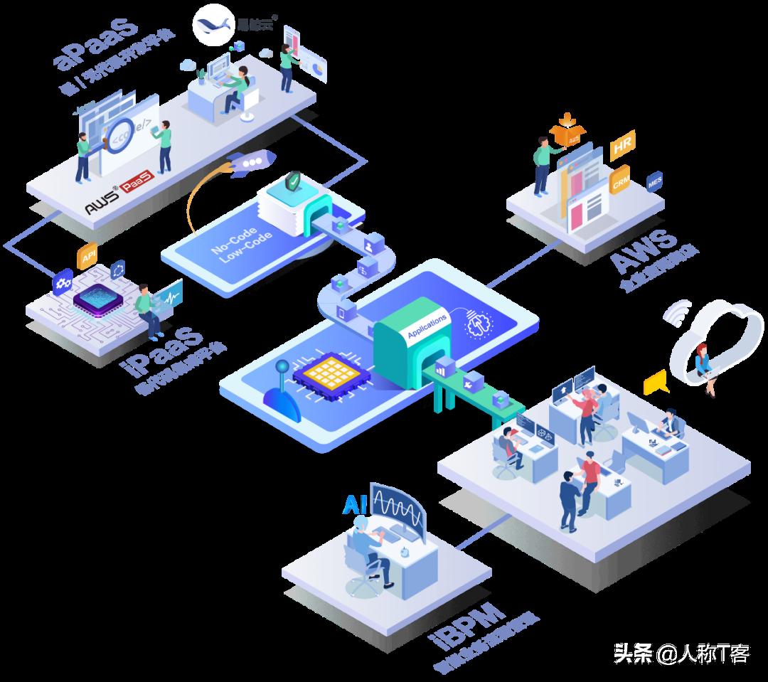 炎黃盈動獲金山辦公A+輪戰略投資   辦公軟件巨頭×低代碼PaaS