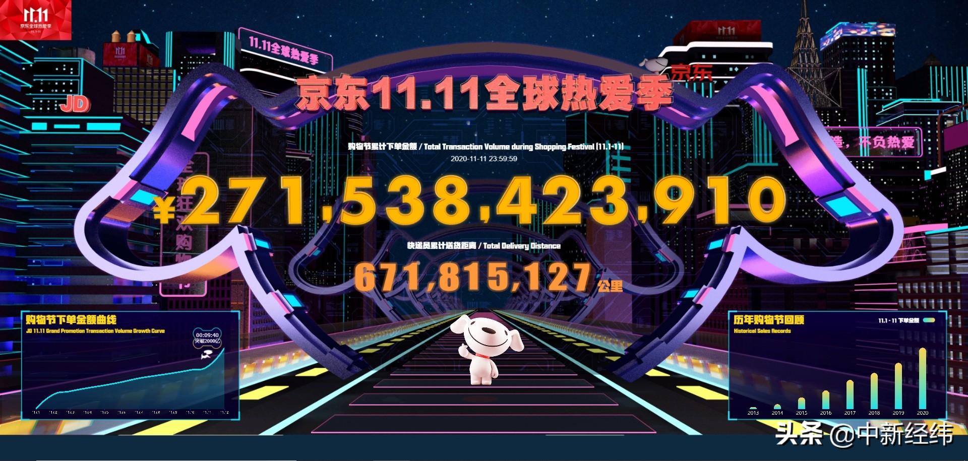 """4982亿,2715亿……双11落幕,""""尾款人""""你的钱包还好吗?"""