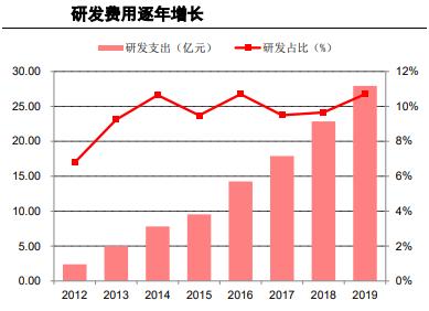 大华股份:北上资金重仓近30亿,上涨空间超80%