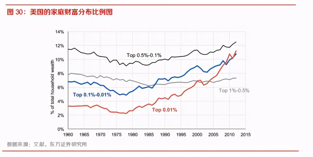 社会服务与食品行业投资策略:展望三大趋势,聚焦三大主线