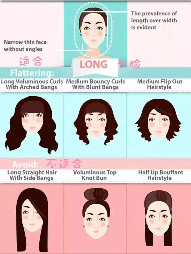 封面选错发型老十岁,少女变大婶,这些发型才适合你