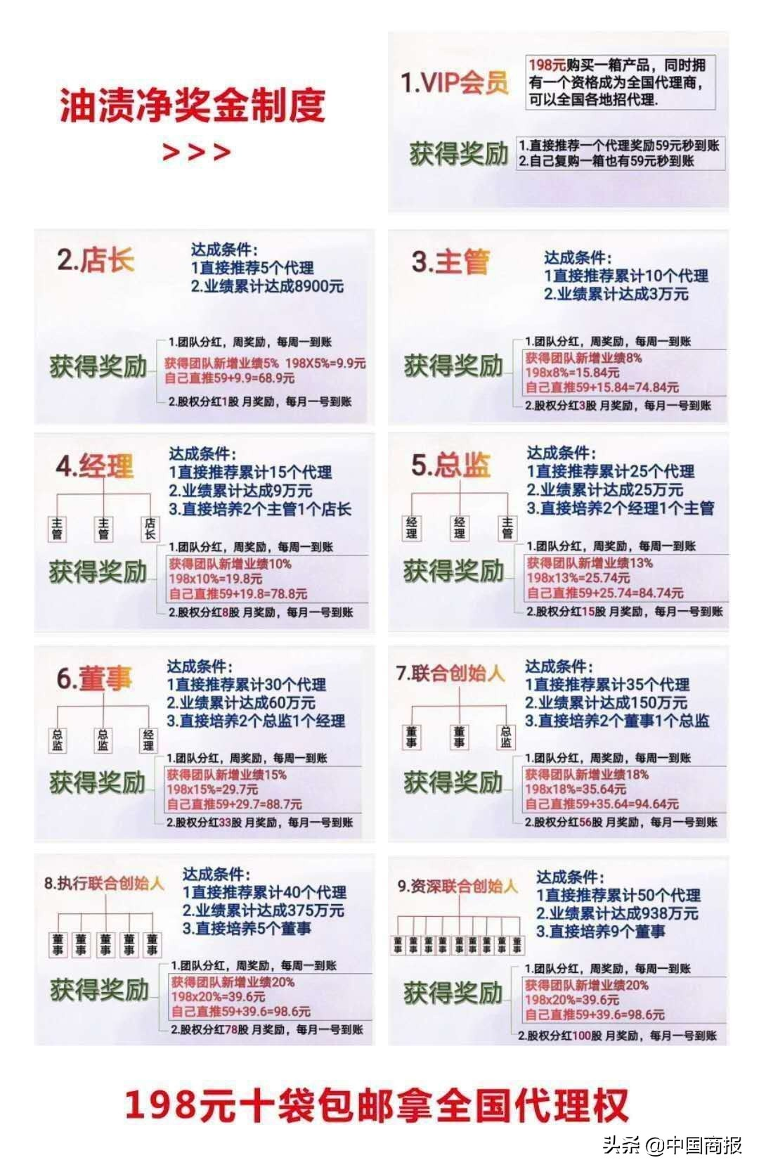 山东永春堂公司屡陷传销旋涡 市场监管部门已立案调查