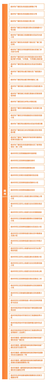 江苏中高风险地区一览