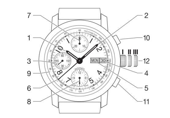 天梭手表怎么调时间和日期(天梭1853怎么调日期)