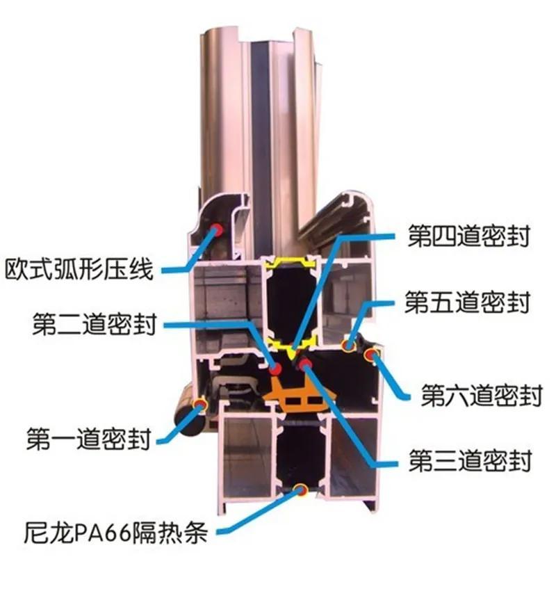 北京执行80%节能标准!!大批门窗即将淘汰