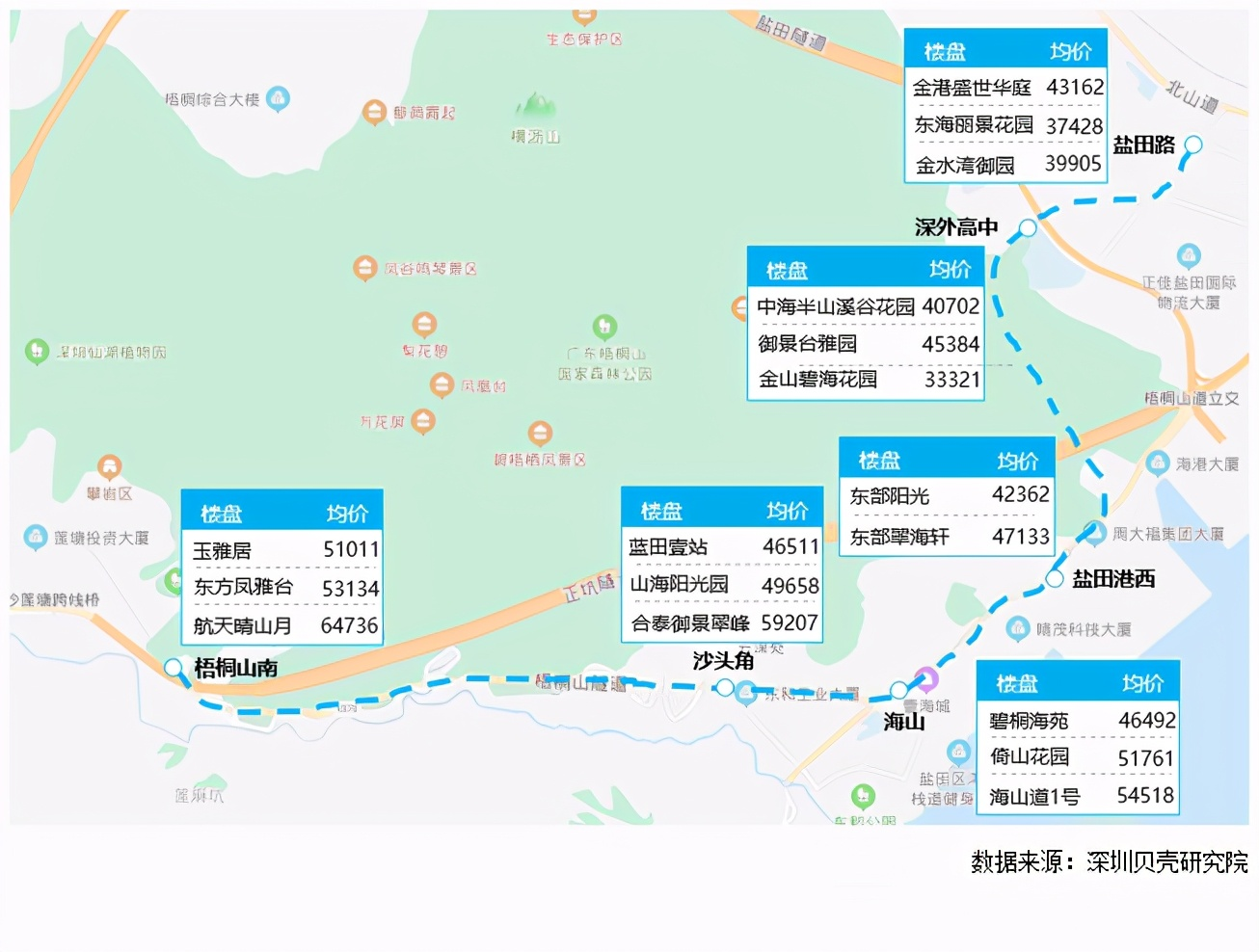 深圳4条地铁齐开!这些区域机会来了