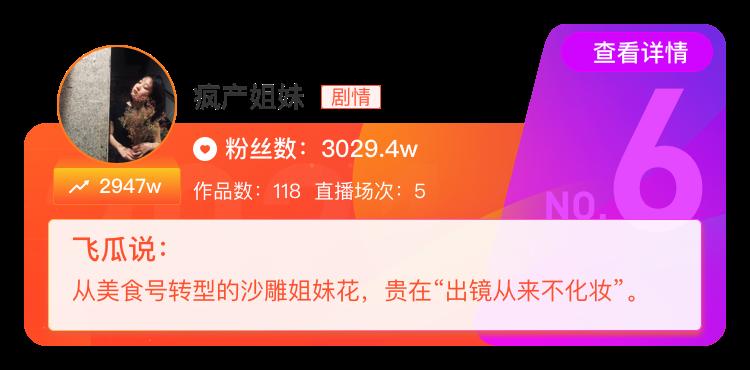 2020抖音年度涨粉达人排行榜人民日报、央视新闻、毒舌电影TOP3