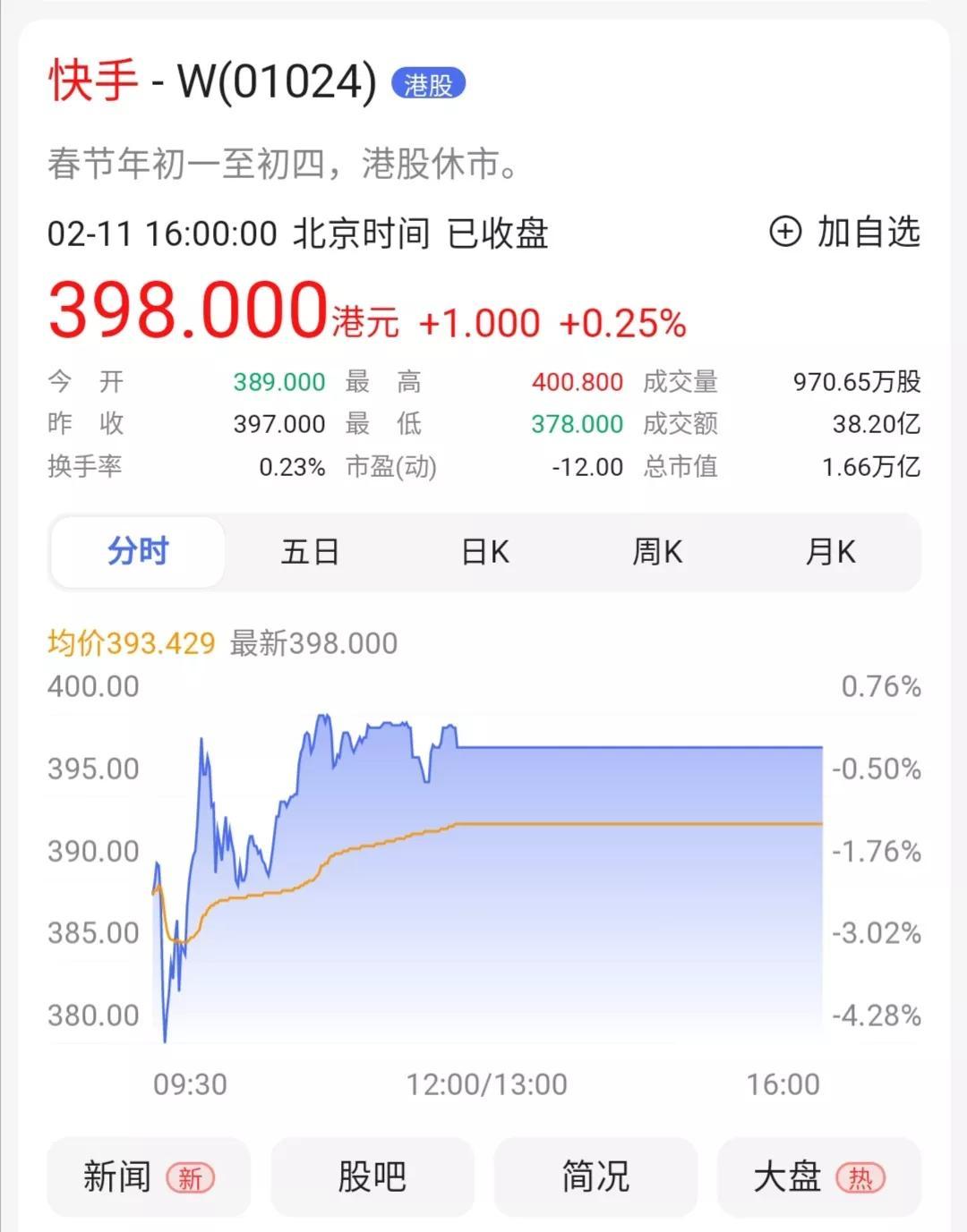 自动加速股价爆炸