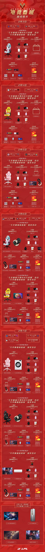 《英雄联盟》电竞春晚明日打响,可领微信红包封面,包括 iG等