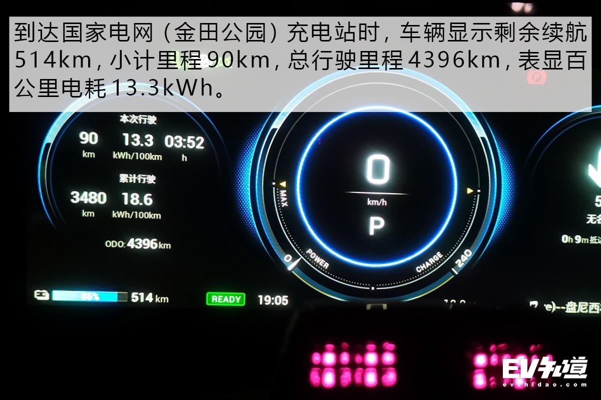 E-TEST 9:广汽新能源AION V动态体验+电耗测试