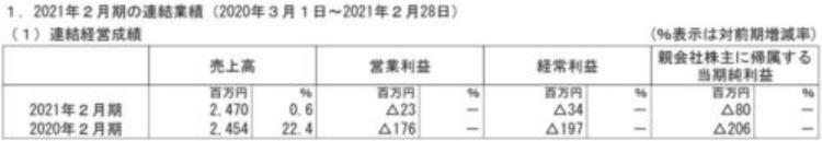 欣欣向荣的日本电子出版:七大企业均增长