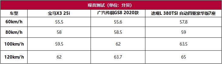 """自主品牌的""""扛把子"""",传祺GS8用实力为国产车正名"""