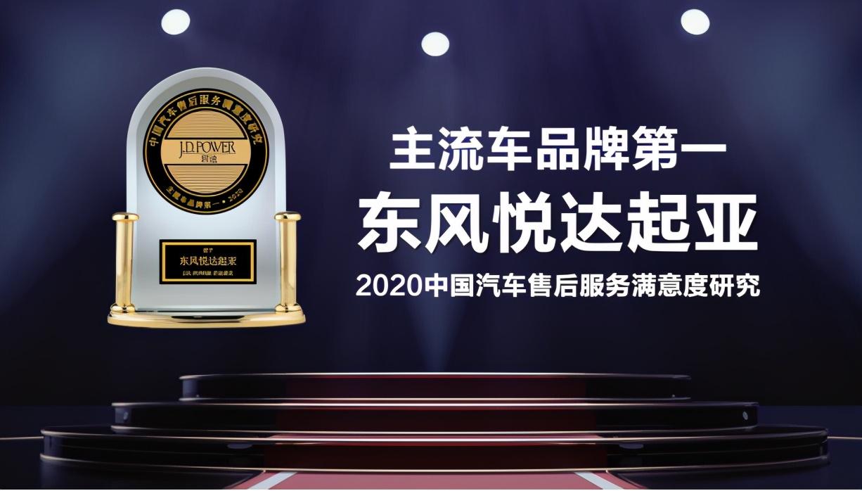 汇聚体系势能 进入全新状态 东风悦达起亚圆满收官2020