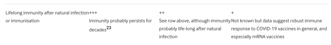 新冠能被根除吗?医学顶刊BMJ:比根除难、比脊髓灰质炎容易一点