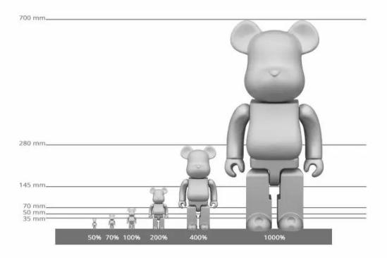 一只积木熊炒到120万,Medicom怎么做潮玩?| 潮图鉴第10期