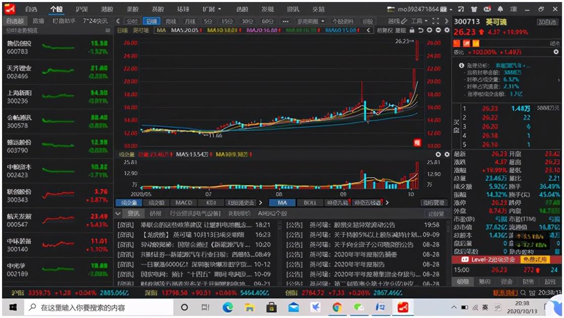 中国股市,如何不被主力收割?牢记:大单净量,识别主力的法宝