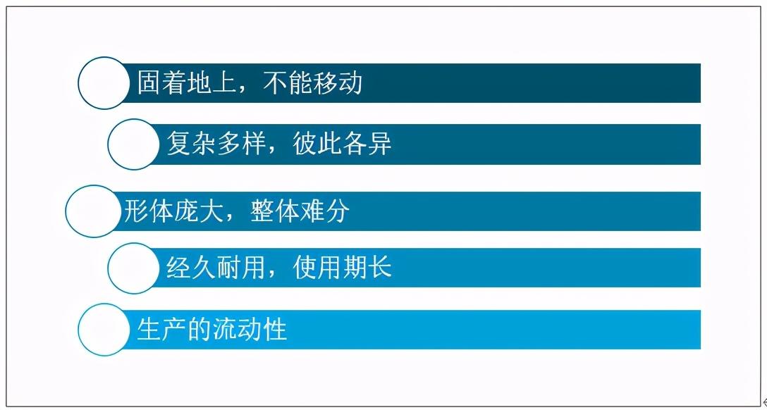 2020年中国建筑业运行分析:合同金额达59.6万亿元
