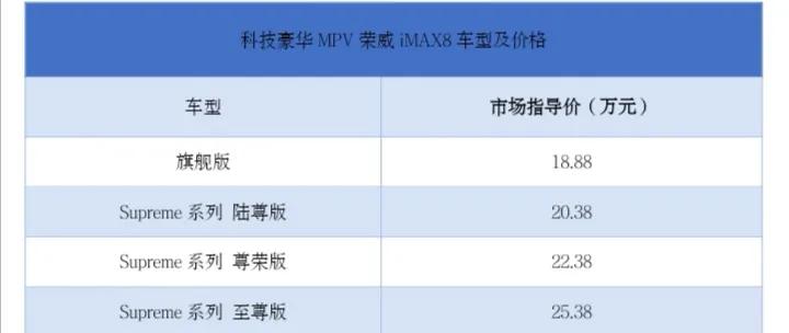 剑指高端MPV市场,上汽荣威科技豪华MPV正式上市