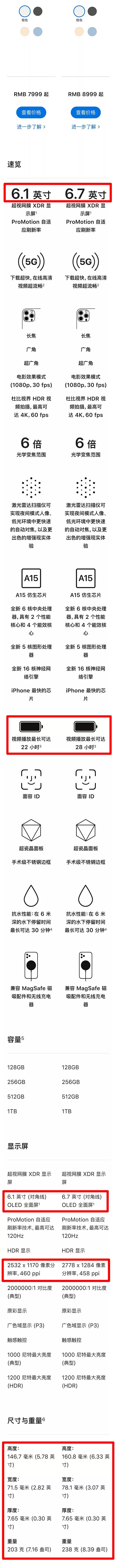 都給大家一一列出來了,4款iPhone13詳細對比
