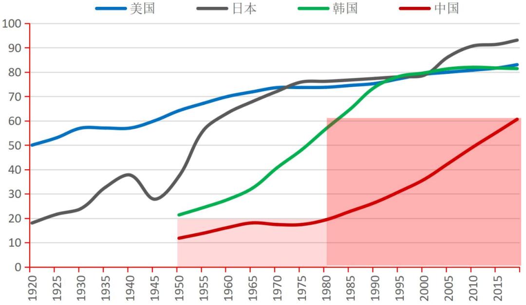 建筑行业之基建篇:十年盛景不衰,未来聚焦市政、环保与海外市场