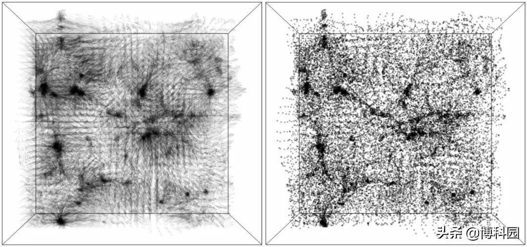 首次实现:人工智能快速,准确的模拟三维宇宙!AI原来如此强大