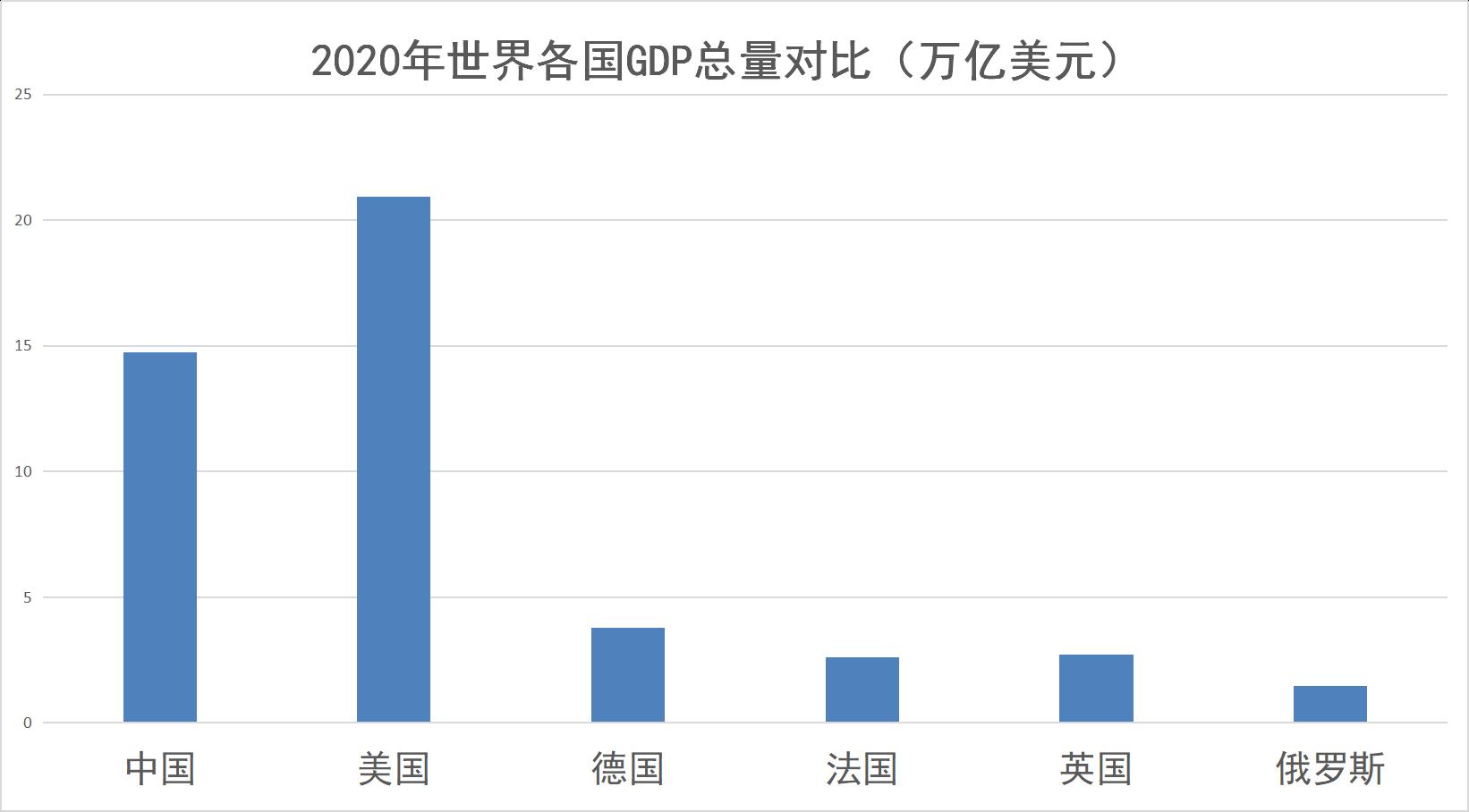 世界迎来了中国时代,中国人民重拾信心