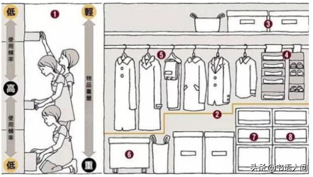 生活巧思:学会这12招,懒人也能轻松搞定家务 生活巧思 第14张