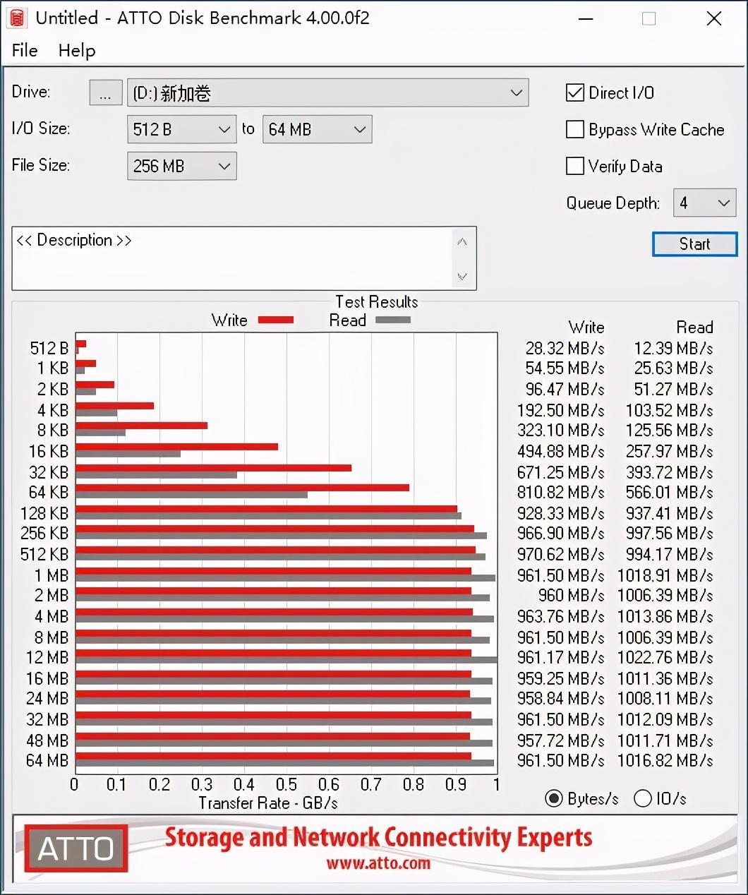 体积小,顺序读写1000mb/s佰微移动SSD上手