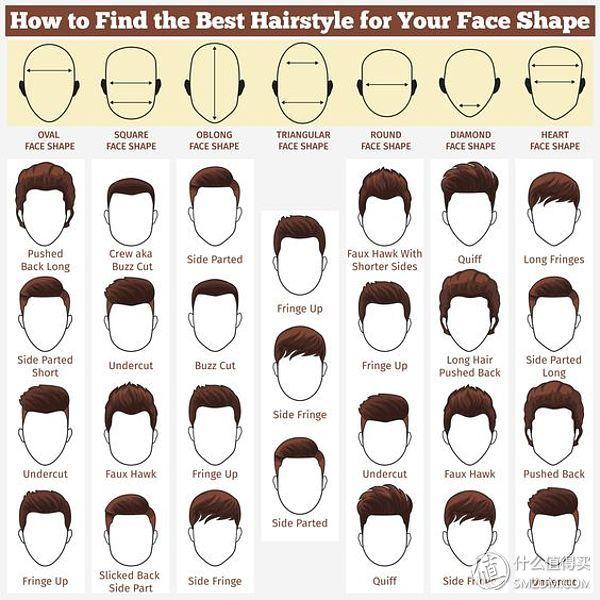 质感型格手册:放过油头吧!男士头发造型用品选购攻略(定型篇)