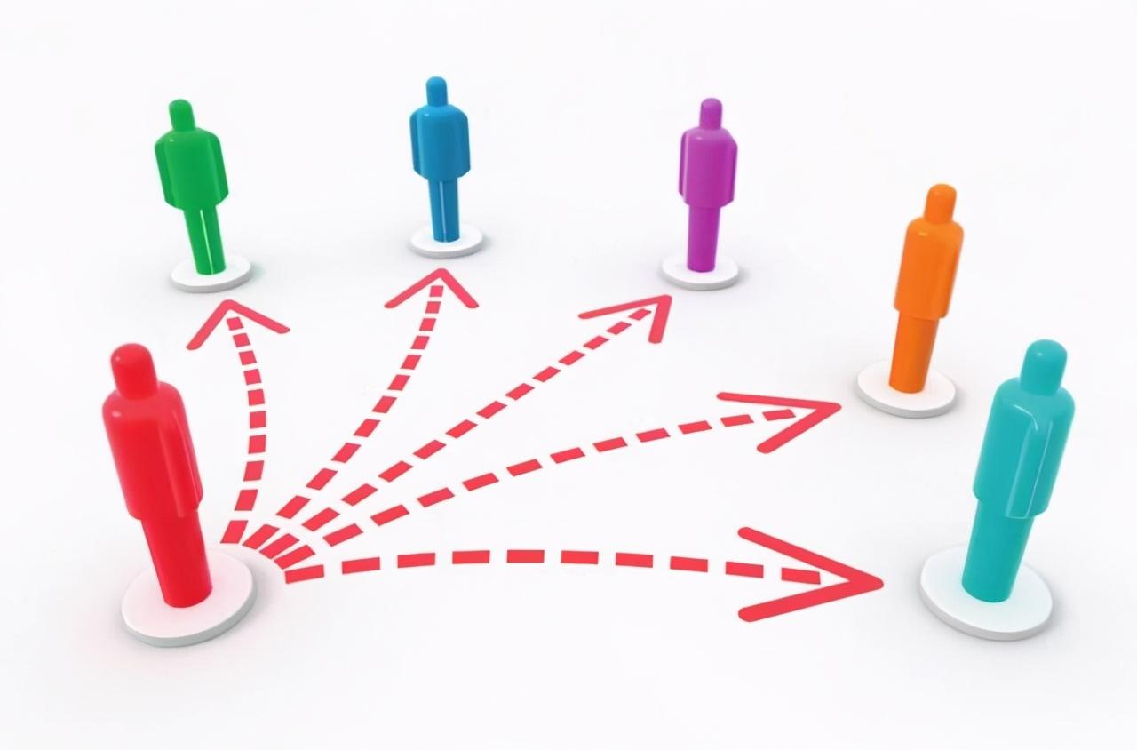 学会这4种病毒式营销术,让用户裂变用户,实现业绩倍增