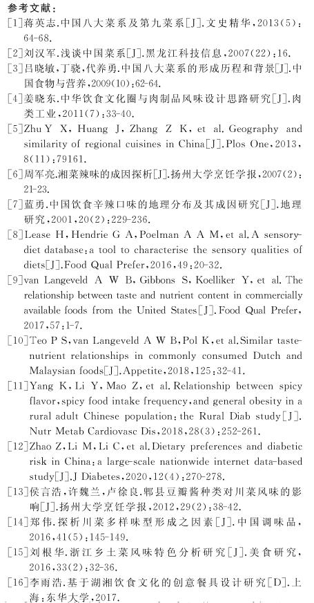 基于菜谱的中国8大菜系能量及营养素分析 中华菜系 第9张